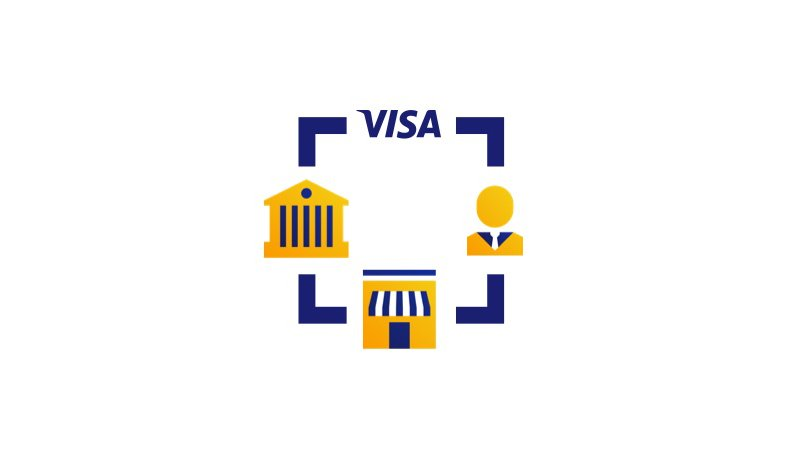 Security check illustration: Visa, financial institution, merchant, user.